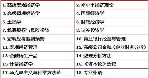 中国人民大学技术经济及管理专业采购与供应链管理方向课程研修班招生简章·重庆