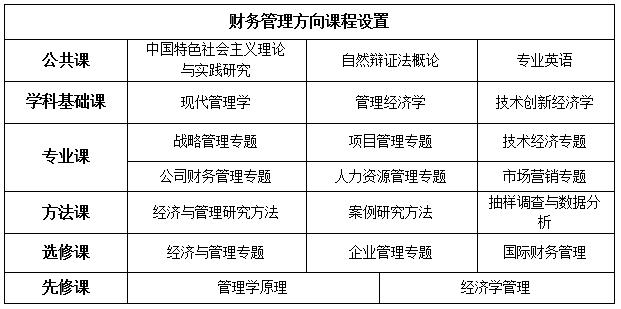 中国人民大学经济法专业课程研修班招生简章·武汉