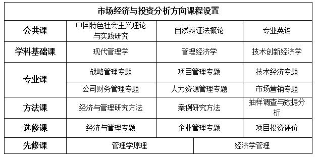 中国人民大学心理学系社会心理学专业管理心理学方向课程研修班招生简章·广州
