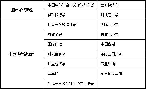 中国人民大学经济学院企业经济学专业高级在职研修班课程简章·杭州