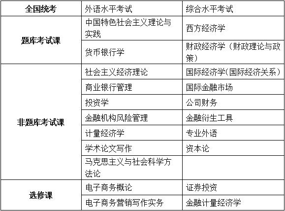 中国人民大学广播电视传播实务研究方向课程研修班招生简章.广州