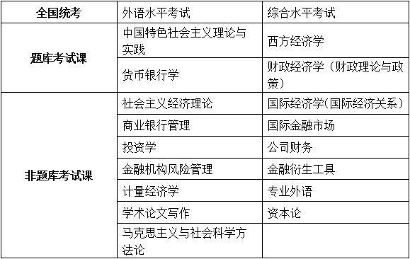 中国人民大学广播电视传播理论研究方向课程研修班招生简章.深圳