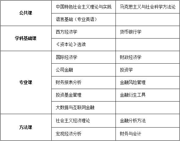 中国人民大学心理学系基础心理学专业课程研修班招生简章·广州