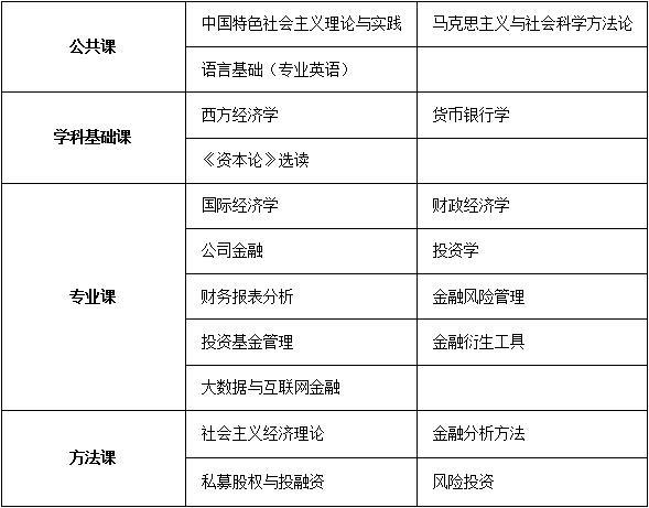 中国人民大学技术经济及管理专业市场营销方向课程研修班招生简章