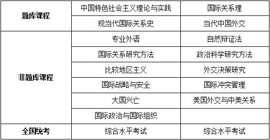 中国人民大学技术经济及管理专业人力资源管理方向课程研修班招生简章·郑州