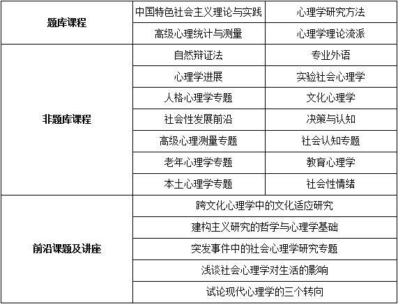 中国人民大学技术经济及管理专业课程研修班招生简章·西安