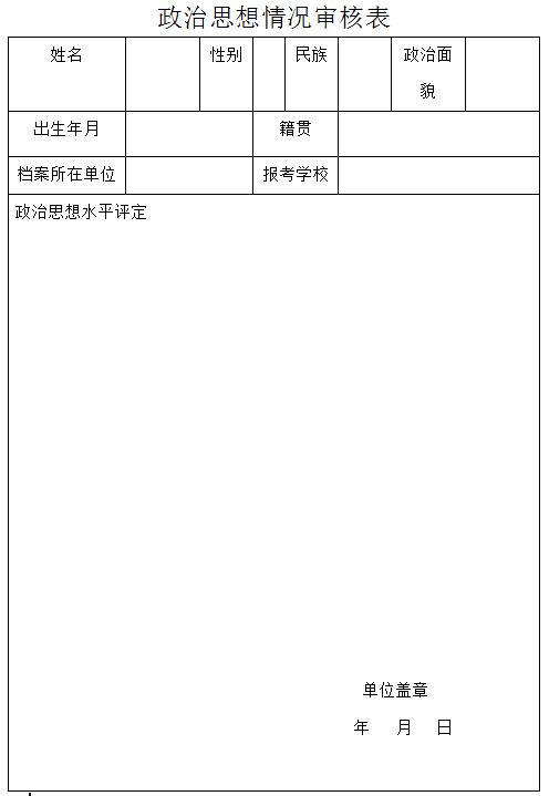山东师范大学2018年在职研究生同等学力申硕复试资格审查注意事项