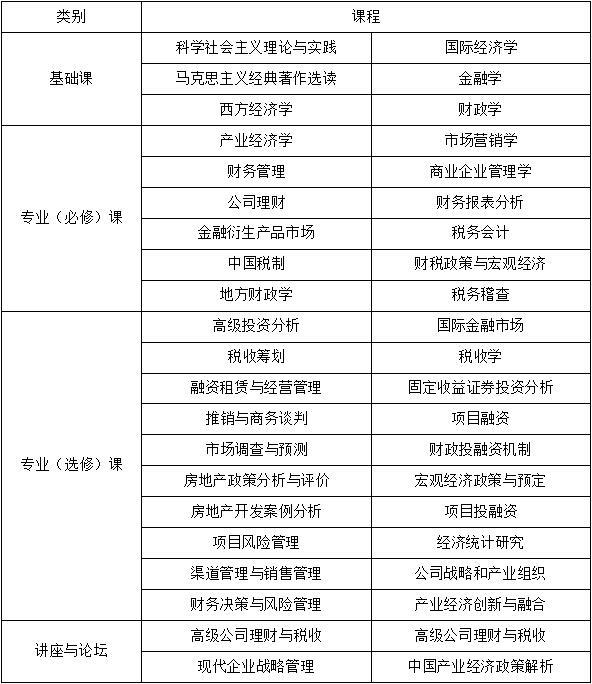 中国人民大学可持续发展管理专业课程研修班招生简章·成都