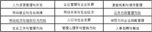 中国人民大学财政金融学院金融投资与公司金融方向课程研修班招生简章·成都