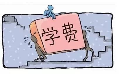 华北理工大学在职研究生学费是多少?贵吗?