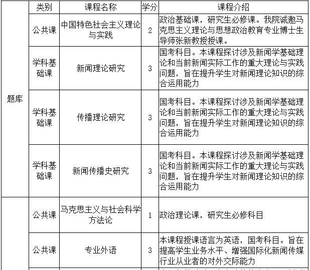 中国人民大学融合媒体视听传播研究方向课程研修班招生简章.深圳