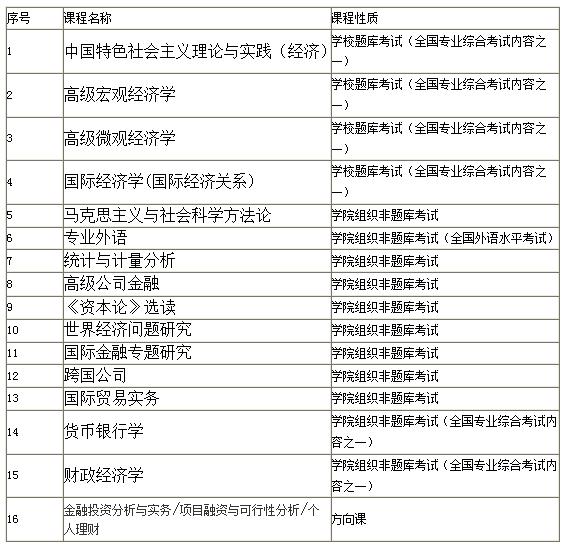 中国人民大学技术经济及管理专业市场营销管理方向课程研修班招生简章·西安