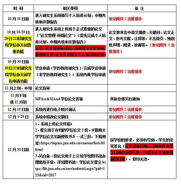 暨南大学2018年冬季学位审核工作安排日程表