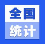 对外经济贸易大学统计学在职课程培训班(全国)课程表【更新版】
